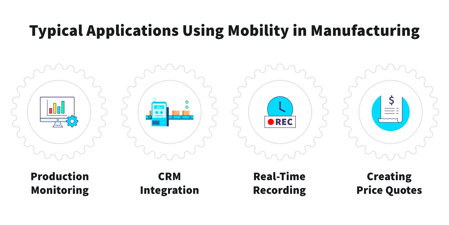 apps using mobility in manufacturing