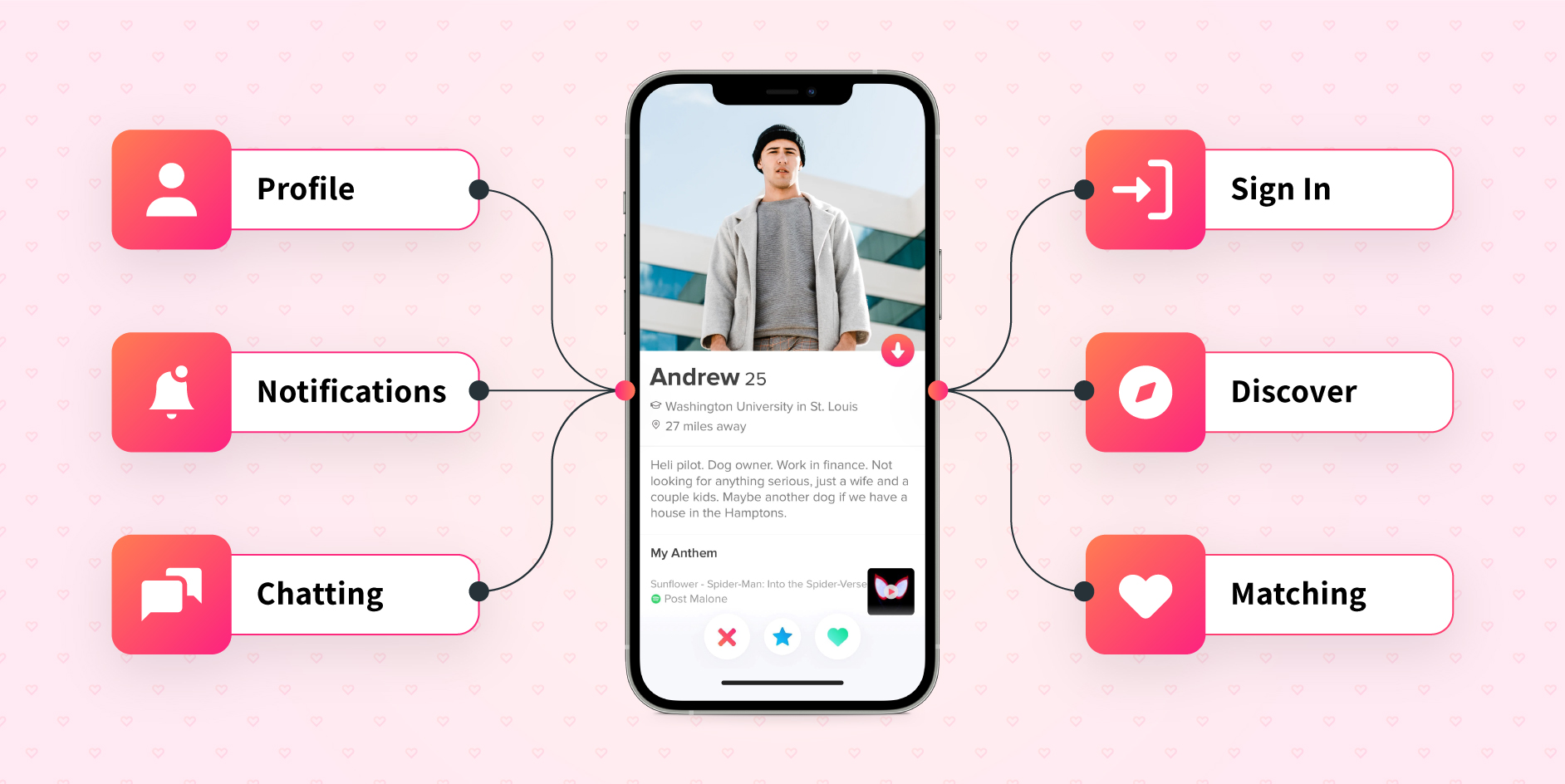 Build Online Dating App Like Tinder: Features, Cost & Tech Stack